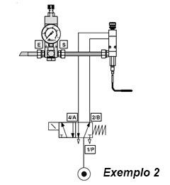 Exemplo 2 - Esquema de Válvula Redutoras de Pressão
